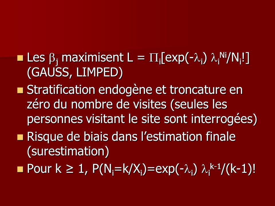 Les bj maximisent L = Pi[exp(-li) liNi/Ni!] (GAUSS, LIMPED)